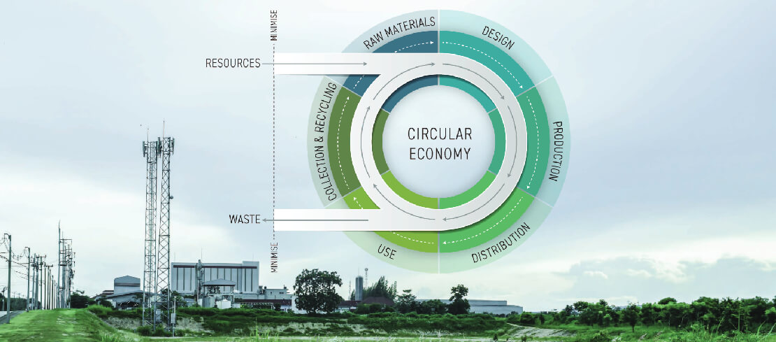 How your company can support the circular economy